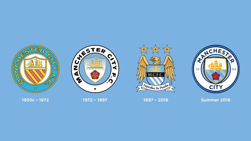 Manchester_City_Logo_Evolution.jpg