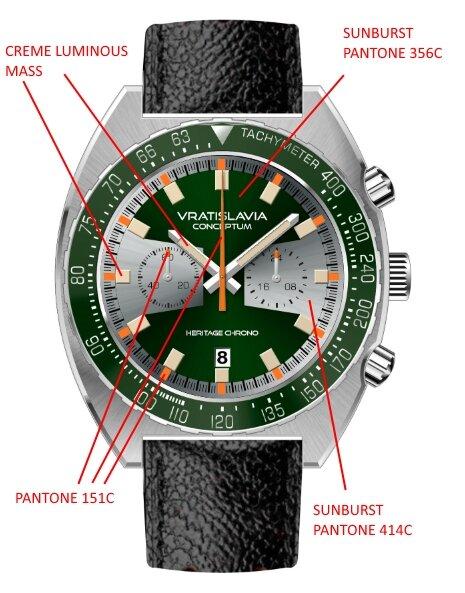 Green_Heritage_chrono_100pcs.jpg