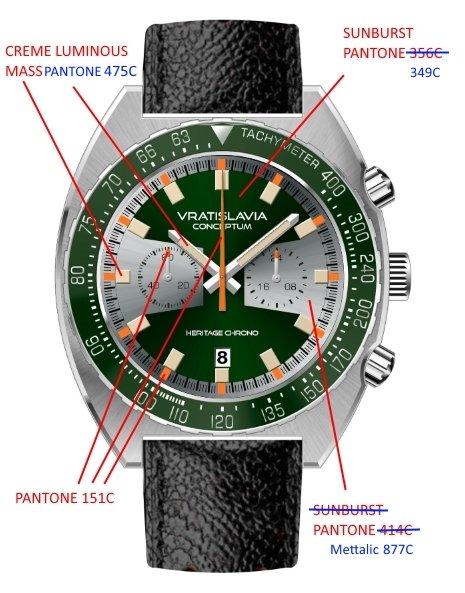 Green_Heritage_chrono_100pcs_FIXED_COLOU