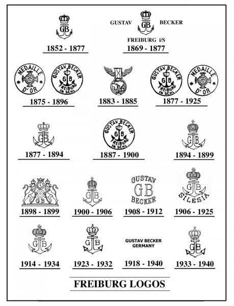 1411 Freiburg Logos.jpg