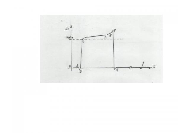 Wykres klasycznego 1.jpg
