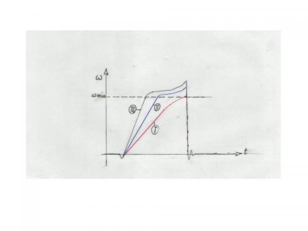 Wykres turbi1.jpg