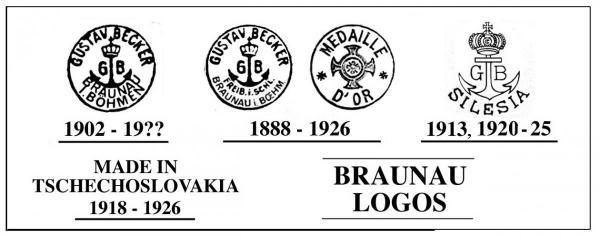 1411 Braunau Logos.jpg