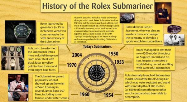history-submariner-watch-rolex.jpg