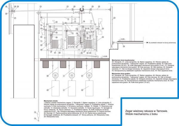 02 Mechanizm - widok z boku.jpg